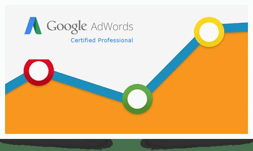Услуги контекстной рекламы в Google AdWords фото 2