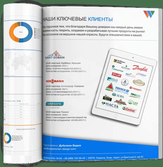 Предложение для клиентов создания дизайна логотипа
